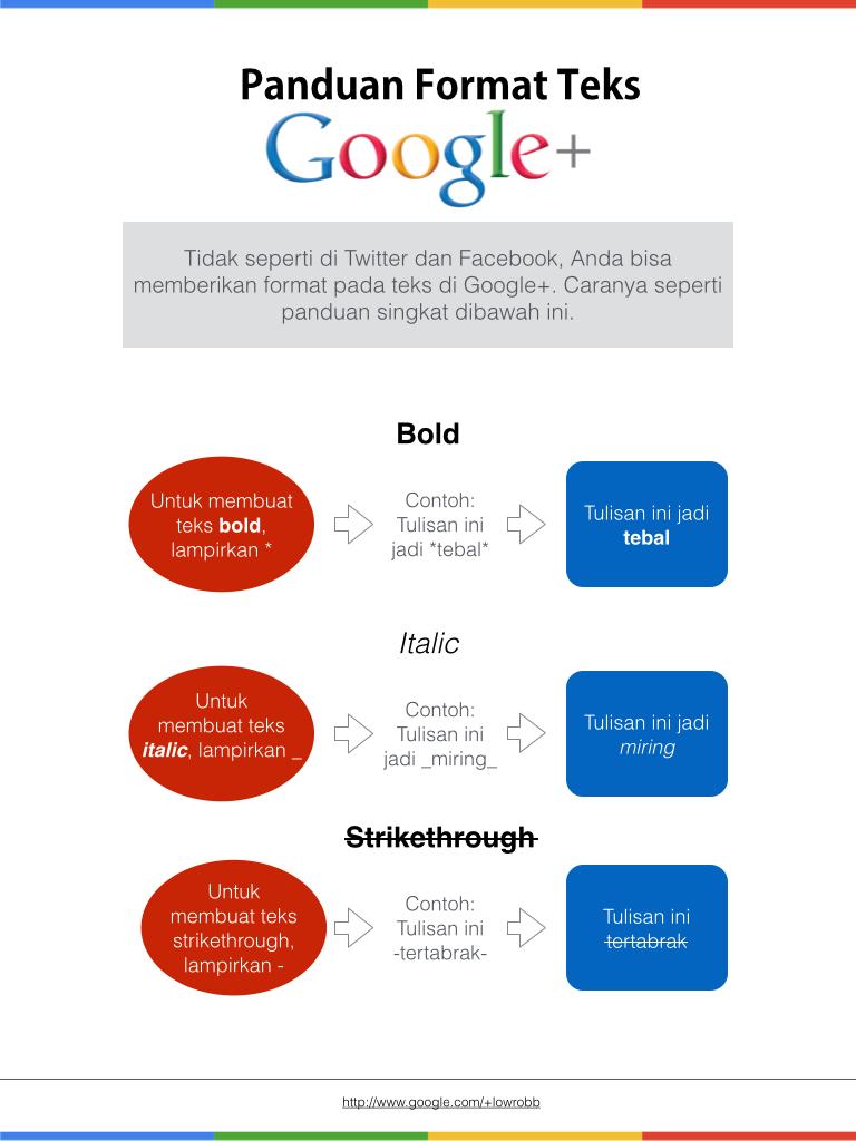 Panduan Teks Google+.001